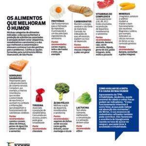 Alimentos que melhoram o seu humor