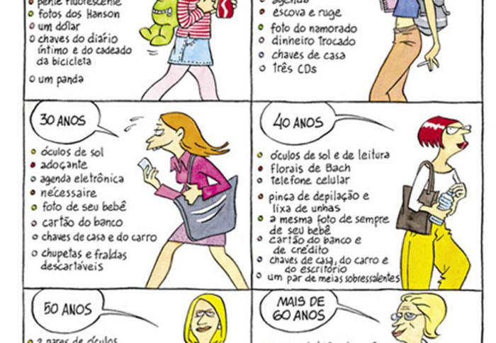 O que a mulher carrega em sua bolsa conforme sua idade?