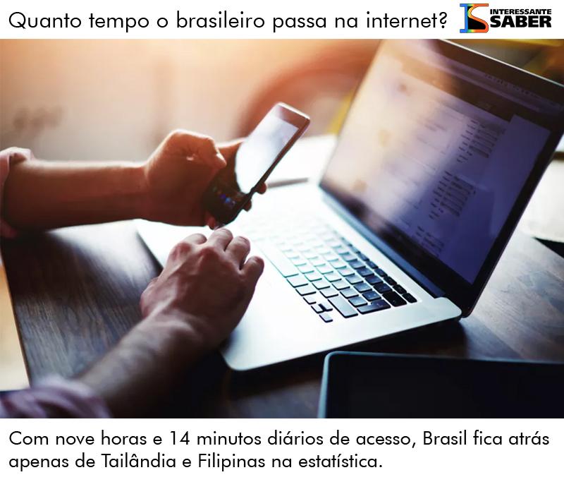 tempo na internet