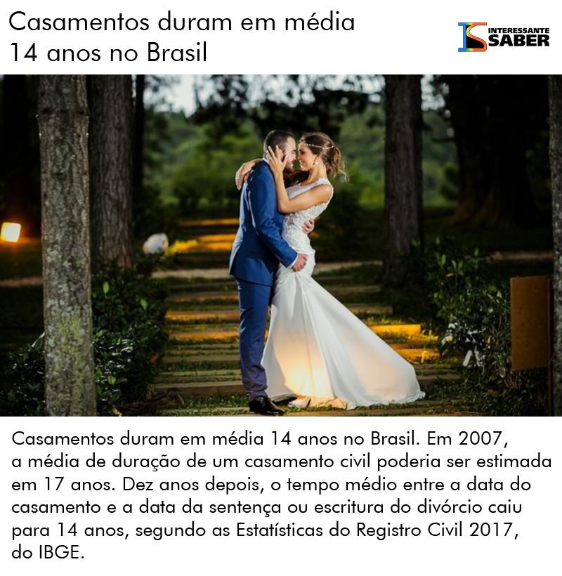 a duração dos casamentos no Brasil